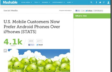 http://mashable.com/2011/04/26/android-preferred-over-iphone/