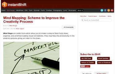http://www.instantshift.com/2011/04/26/mind-mapping-scheme-to-improve-the-creativity-process/
