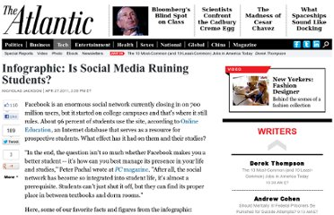 http://www.theatlantic.com/technology/archive/2011/04/infographic-is-social-media-ruining-students/237973/