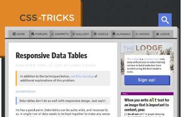 http://css-tricks.com/responsive-data-tables/