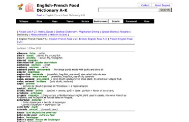 http://www.beyond.fr/food/english-french-food-dictionary-1.html