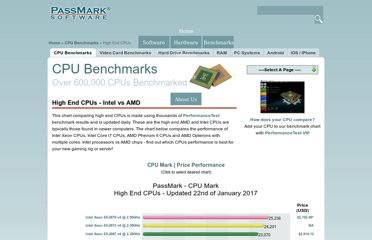 http://www.cpubenchmark.net/high_end_cpus.html
