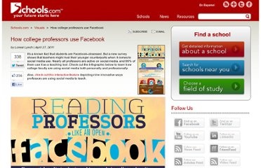 http://www.schools.com/visuals/college-professors-on-facebook.html