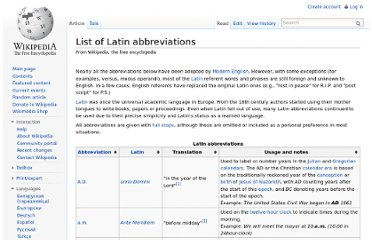 http://en.wikipedia.org/wiki/List_of_Latin_abbreviations