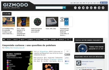 http://www.gizmodo.fr/2011/05/03/empreinte-carbone-une-question-de-pointure.html