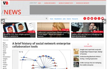 http://venturebeat.com/2009/12/04/a-brief-history-of-social-network-enterprise-collaboration-tools/