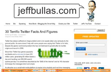 http://www.jeffbullas.com/2011/05/02/30-terrific-twitter-facts-and-figures/