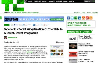 http://techcrunch.com/2011/05/03/facebooks-social-widgetization-of-the-web-in-a-sweet-sweet-infographic/