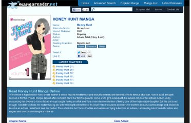 http://www.mangareader.net/680/honey-hunt.html