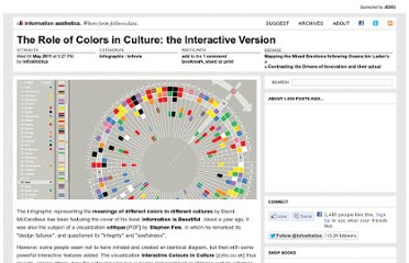 http://infosthetics.com/archives/2011/05/the_role_of_colors_in_culture_the_interactive_version.html