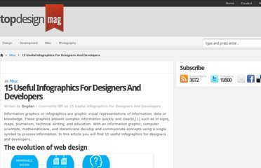 http://www.topdesignmag.com/15-useful-infographics-for-designers-and-developers/