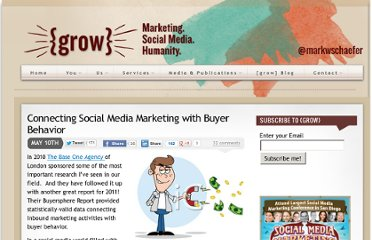 http://www.businessesgrow.com/2011/05/10/connecting-social-media-marketing-with-buyer-behavior/