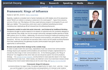 http://www.web-strategist.com/blog/2010/04/05/rings-of-infuence/