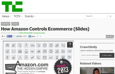 http://techcrunch.com/2011/05/11/how-amazon-controls-ecommerce-slides/