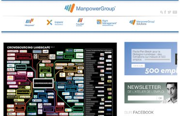 http://www.manpowergroup.fr/the-future-of-work-ii-comment-la-technologie-transforme-le-travail/