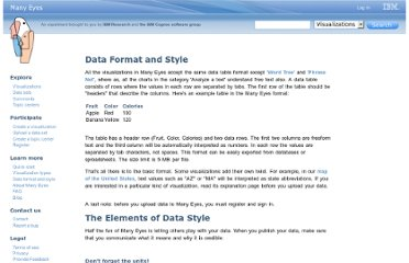 http://www-958.ibm.com/software/data/cognos/manyeyes/page/Data_Format.html