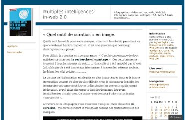 http://multipleintilligencesinweb20.wordpress.com/2011/05/04/quel-outil-de-curation-en-image/