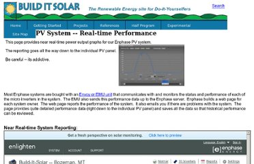 http://www.builditsolar.com/Projects/PV/EnphasePV/RealTime.htm