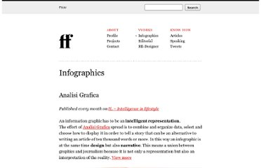 http://www.francescofranchi.com/projects/infographics