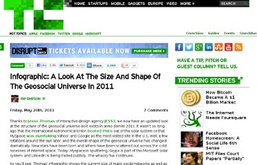 http://techcrunch.com/2011/05/20/infographic-a-look-at-the-size-and-shape-of-the-geosocial-universe-in-2011/