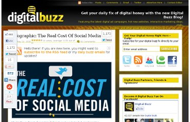http://www.digitalbuzzblog.com/infographic-cost-of-social-media/