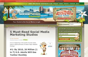 http://www.socialmediaexaminer.com/5-must-read-social-media-marketing-studies/