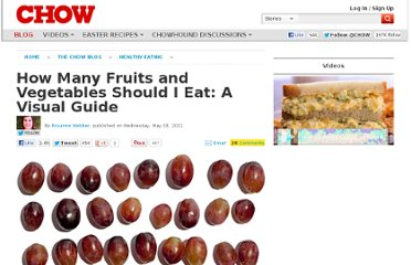 http://www.chow.com/food-news/80652/how-many-fruits-and-vegetables-should-i-eat-a-visual-guide/