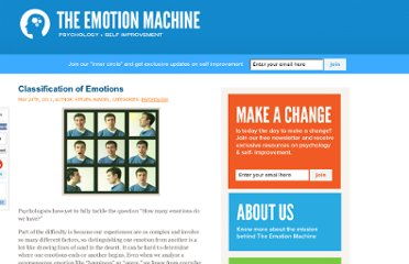 http://www.theemotionmachine.com/classification-of-emotions