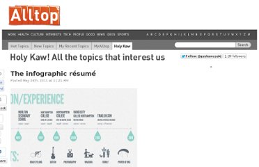 http://holykaw.alltop.com/the-infographic-resume