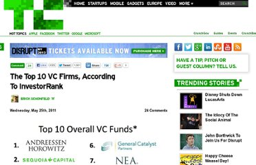 http://techcrunch.com/2011/05/25/top-10-vc-firms-investorrank/