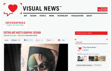 http://www.visualnews.com/2011/05/24/tattoo-art-meets-graphic-design/