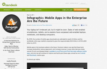 http://www.zendesk.com/blog/mobile-apps-in-the-enterprise-are-the-future