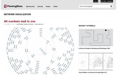 http://flowingdata.com/category/visualization/network-visualization/page/3/