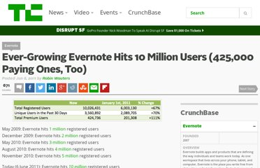http://techcrunch.com/2011/06/06/evernote-10-million/