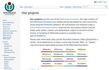 http://wikimediafoundation.org/wiki/Our_projects