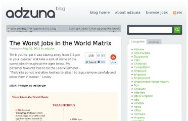 http://www.adzuna.co.uk/blog/2011/05/31/the-worst-jobs-in-the-world-matrix/