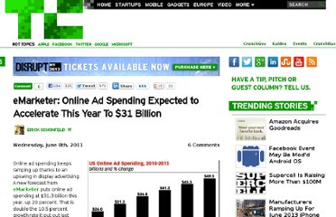 http://techcrunch.com/2011/06/08/online-ad-spending-31-billion/