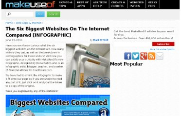http://www.makeuseof.com/tag/biggest-websites-internet-compared-infographic/