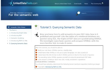 http://www.linkeddatatools.com/querying-semantic-data