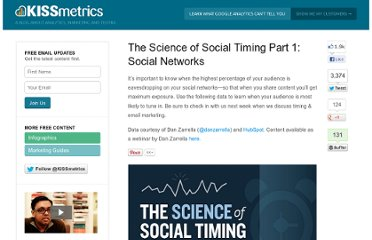 http://blog.kissmetrics.com/science-of-social-timing-1/