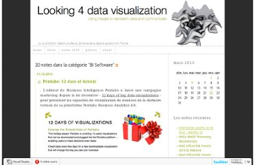 http://www.datavisualization.fr/blog/business-intellgence/