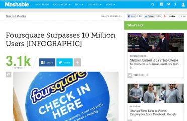 http://mashable.com/2011/06/20/foursquare-10-million/