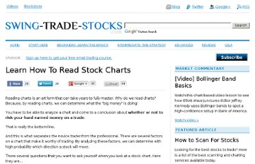 http://www.swing-trade-stocks.com/read-stock-charts.html