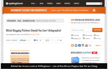 http://www.wpbeginner.com/beginners-guide/which-blogging-platform-should-you-use/