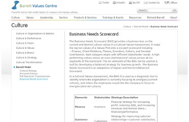 http://www.valuescentre.com/culture/?sec=barrett_model&sub=business_needs_scorecard