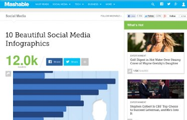http://mashable.com/2011/06/21/best-social-media-infographics/
