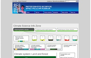 http://www.sciencemuseum.org.uk/ClimateChanging/ClimateScienceInfoZone/ExploringEarthsclimate/1point1/1point1point4.aspx