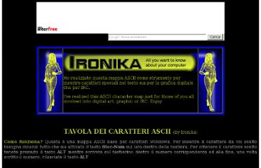 http://ironika1.interfree.it/ASCIIMAP.htm