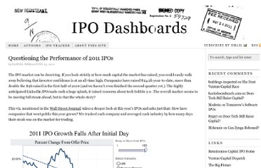 http://www.ipo-dashboards.com/wordpress/2011/06/questioning-the-performance-of-2011-ipos/