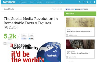 http://mashable.com/2011/06/28/social-media-revolution/